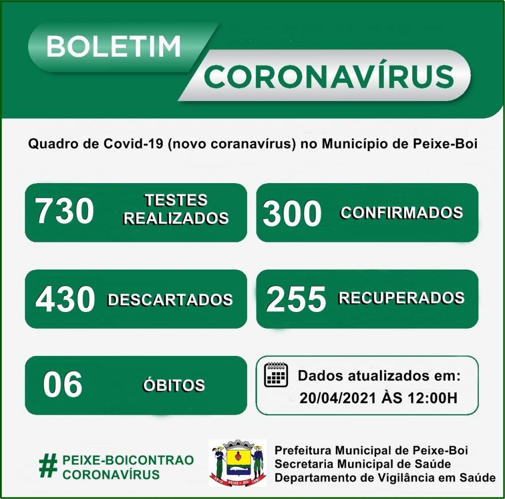 Boletim COVID-19 – Atualizado em 20/04/2021 às 12:00h ...