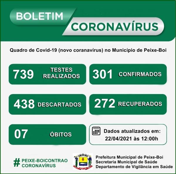 Boletim COVID-19 – Atualizado 22/04/2021 ás 11:45h ...